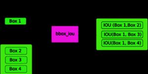 bbox-3